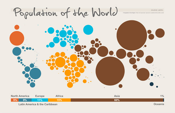 world-population
